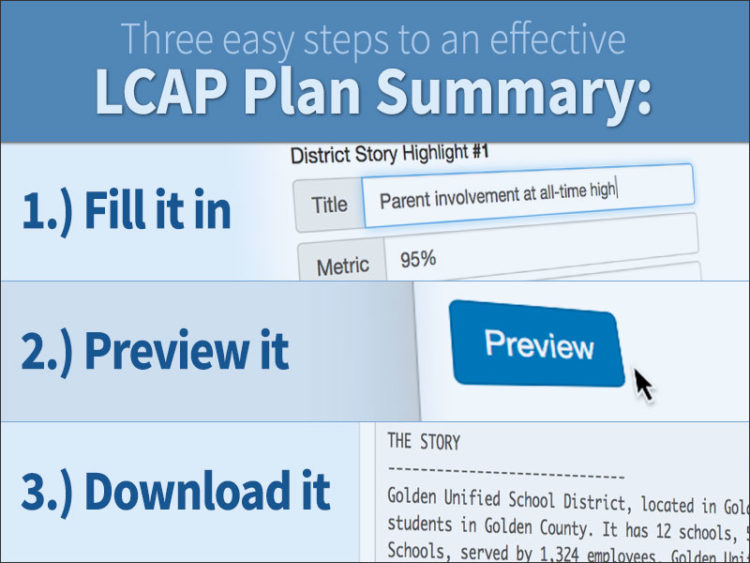 LCAP Plan Summary Tool